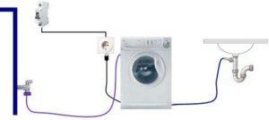 Установка стиральных машин в Одинцово